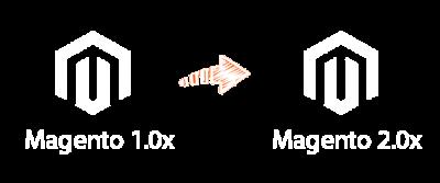 magento-banner